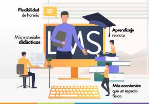 infografia plataforma lms